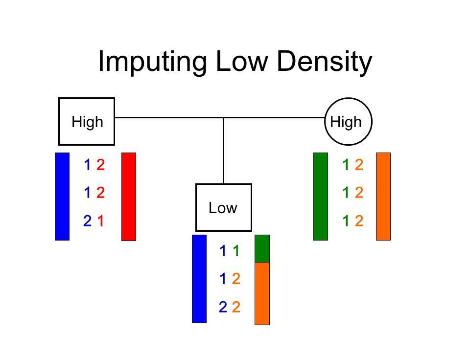 Imputing Low Density 1 21 22 11 21 22 1 1 11 22 21 11 22 2 1 2 High Low