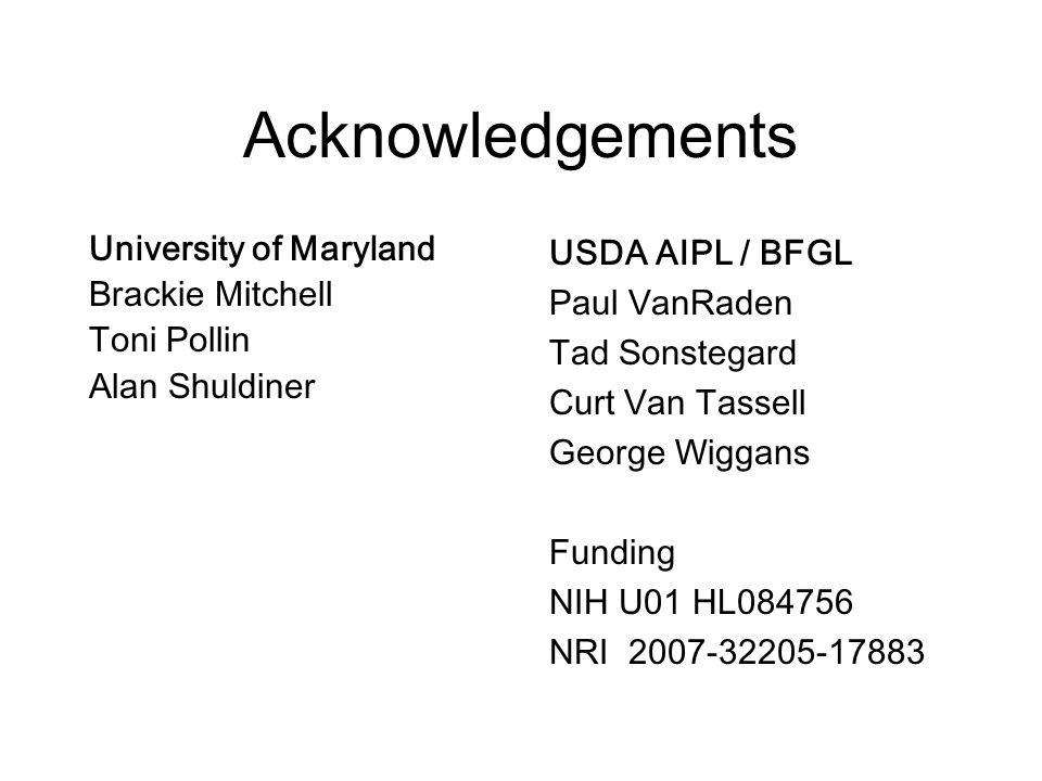 Acknowledgements University of Maryland Brackie Mitchell Toni Pollin Alan Shuldiner USDA AIPL / BFGL Paul VanRaden Tad Sonstegard Curt Van Tassell George Wiggans Funding NIH U01 HL084756 NRI 2007-32205-17883