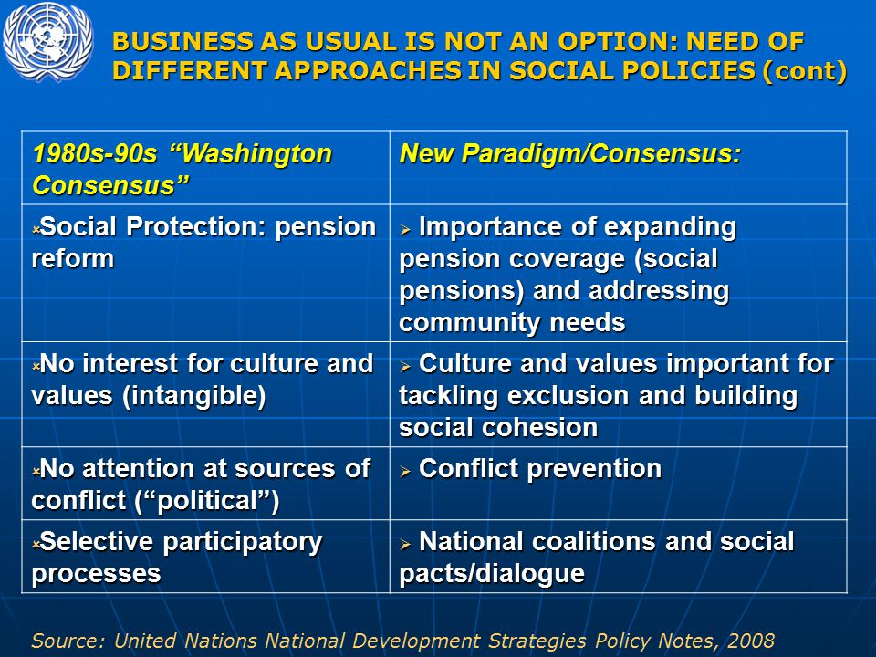 1980s-90s Washington Consensus New Paradigm/Consensus:  Social Protection: pension reform  Importance of expanding pension coverage (social pensions) and addressing community needs  No interest for culture and values (intangible)  Culture and values important for tackling exclusion and building social cohesion  No attention at sources of conflict ( political )  Conflict prevention  Selective participatory processes  National coalitions and social pacts/dialogue BUSINESS AS USUAL IS NOT AN OPTION: NEED OF DIFFERENT APPROACHES IN SOCIAL POLICIES (cont) Source: United Nations National Development Strategies Policy Notes, 2008