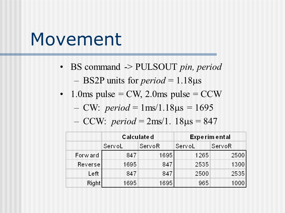 Movement BS command -> PULSOUT pin, period –BS2P units for period = 1.18  s 1.0ms pulse = CW, 2.0ms pulse = CCW –CW: period = 1ms/1.18  s = 1695 –CC