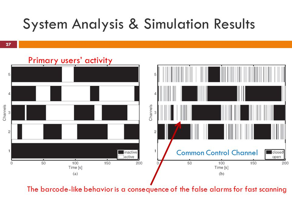 System Analysis & Simulation Results 27 Primary users' activity The barcode-like behavior is a consequence of the false alarms for fast scanning Common Control Channel