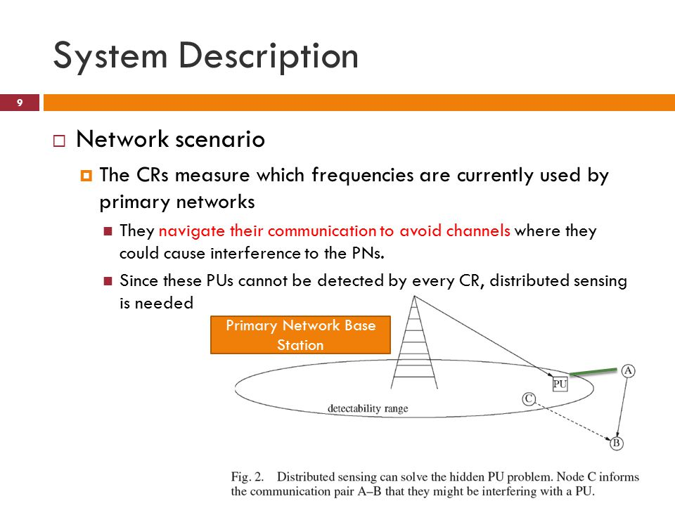 System Description  Network scenario  The CRs measure which frequencies are currently used by primary networks They navigate their communication to avoid channels where they could cause interference to the PNs.
