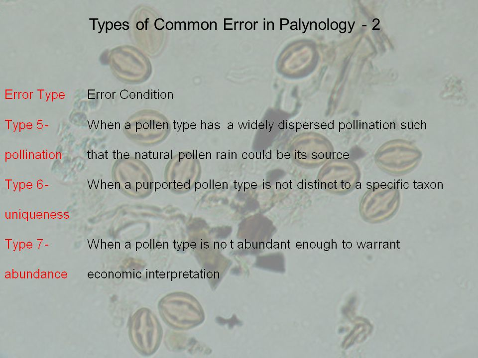 Types of Common Error in Palynology - 2