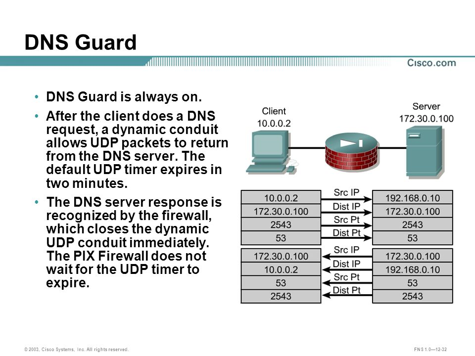© 2003, Cisco Systems, Inc. All rights reserved. FNS 1.0—12-32 DNS Guard DNS Guard is always on.