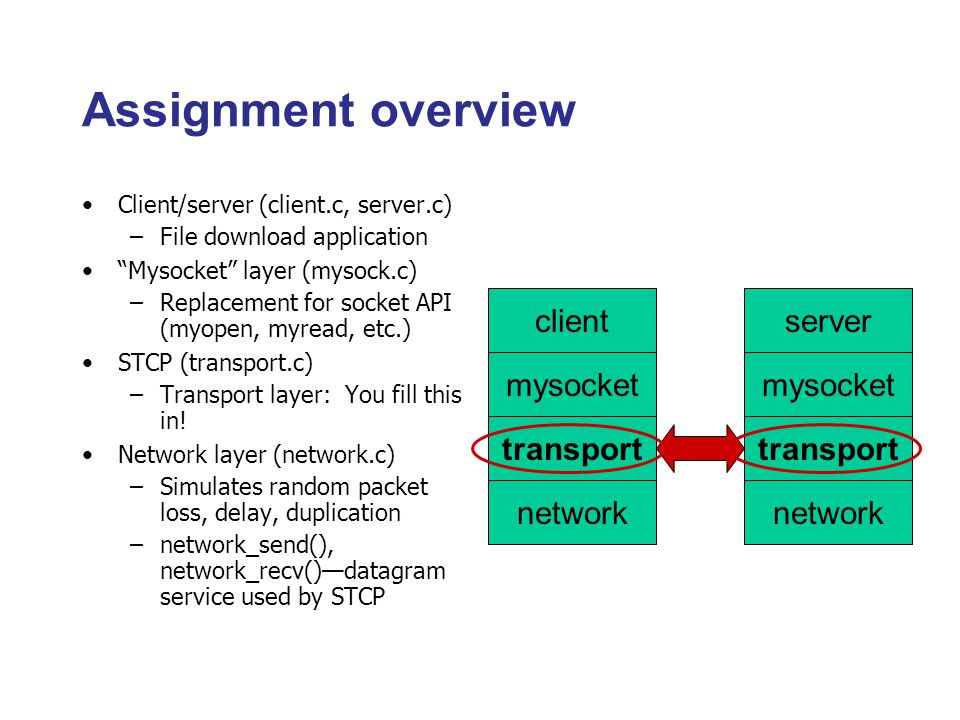 Assignment overview Client/server (client.c, server.c) –File download application Mysocket layer (mysock.c) –Replacement for socket API (myopen, myread, etc.) STCP (transport.c) –Transport layer: You fill this in.