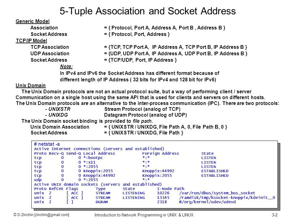 © D.Zinchin [zinchin@gmail.com] Introduction to Network Programming in UNIX & LINUX3-13 UDP Socket Example 3.