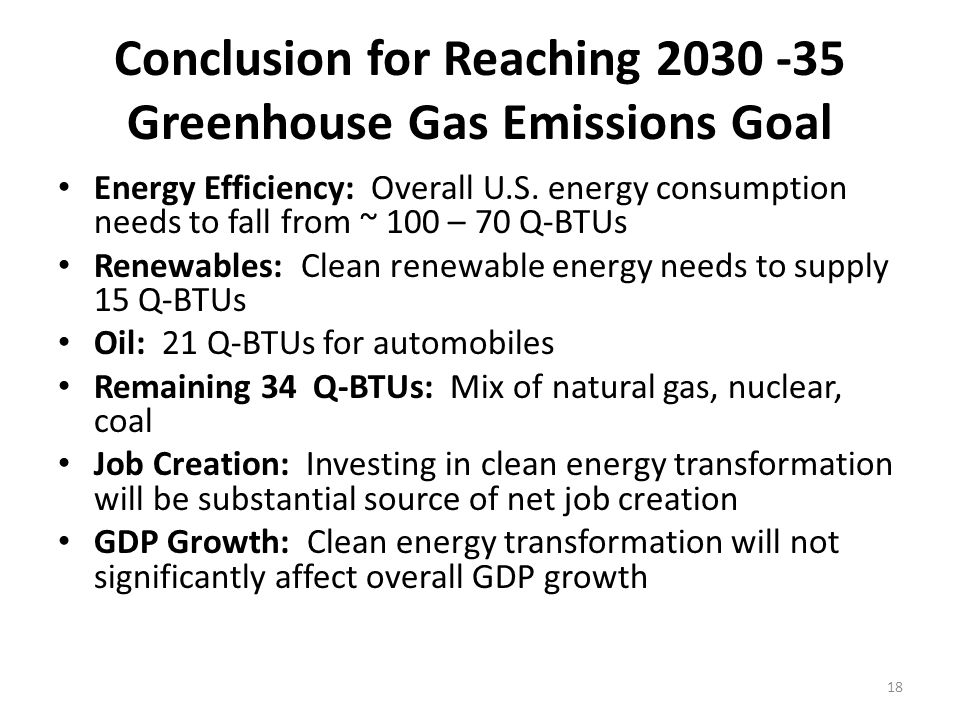 Conclusion for Reaching 2030 -35 Greenhouse Gas Emissions Goal Energy Efficiency: Overall U.S. energy consumption needs to fall from ~ 100 – 70 Q-BTUs