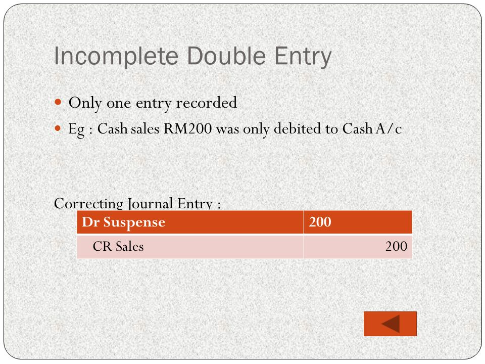Incomplete Double Entry Only one entry recorded Eg : Cash sales RM200 was only debited to Cash A/c Correcting Journal Entry : Dr Suspense200 CR Sales200