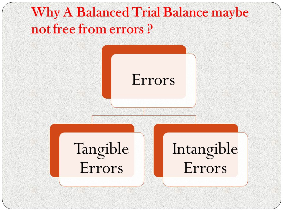 Why A Balanced Trial Balance maybe not free from errors ? Errors Tangible Errors Intangible Errors