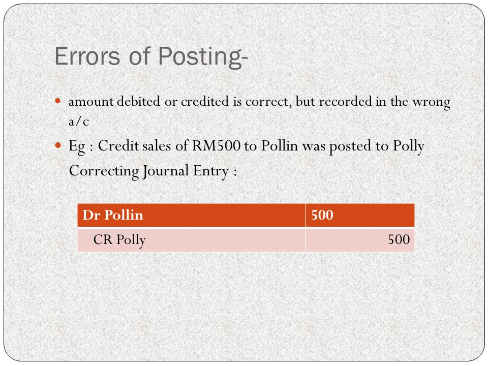 Errors of Posting- amount debited or credited is correct, but recorded in the wrong a/c Eg : Credit sales of RM500 to Pollin was posted to Polly Correcting Journal Entry : Dr Pollin500 CR Polly500