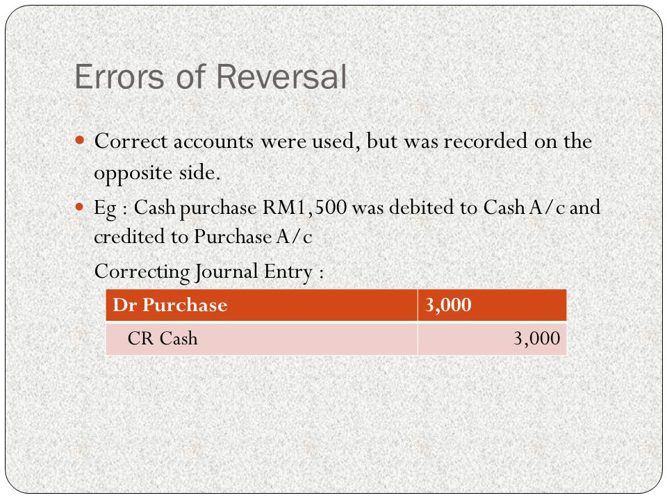 Errors of Reversal Correct accounts were used, but was recorded on the opposite side.