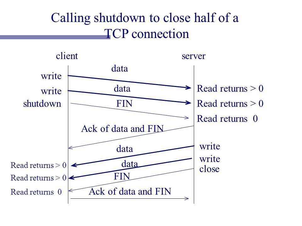 Calling shutdown to close half of a TCP connection clientserver data FIN Ack of data and FIN data FIN Ack of data and FIN Read returns > 0 Read returns 0 write close write shutdown Read returns > 0 Read returns 0