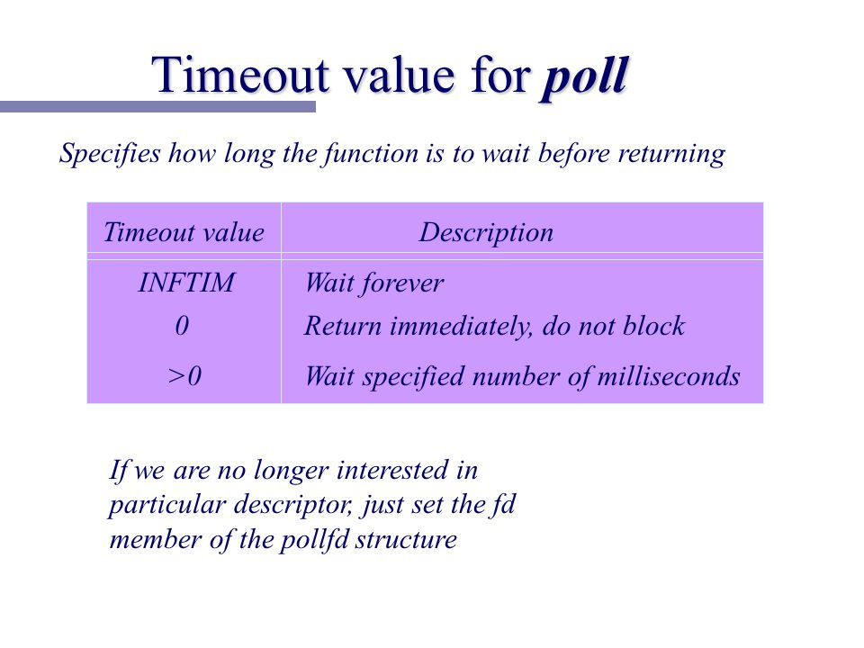 Timeout value for poll Timeout valueDescription INFTIM 0 >0 Wait forever Return immediately, do not block Wait specified number of milliseconds If we are no longer interested in particular descriptor, just set the fd member of the pollfd structure Specifies how long the function is to wait before returning