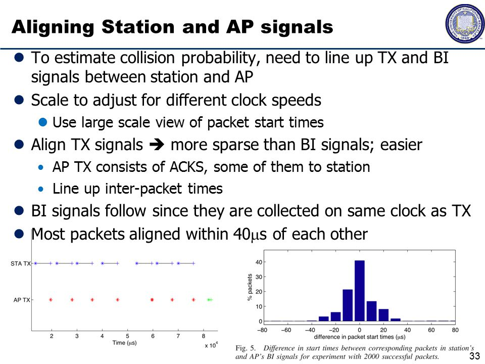Aligning Station and AP signals 33 To estimate collision probability, need to line up TX and BI signals between station and AP Scale to adjust for different clock speeds Use large scale view of packet start times Align TX signals  more sparse than BI signals; easier AP TX consists of ACKS, some of them to station Line up inter-packet times BI signals follow since they are collected on same clock as TX Most packets aligned within 40  s of each other