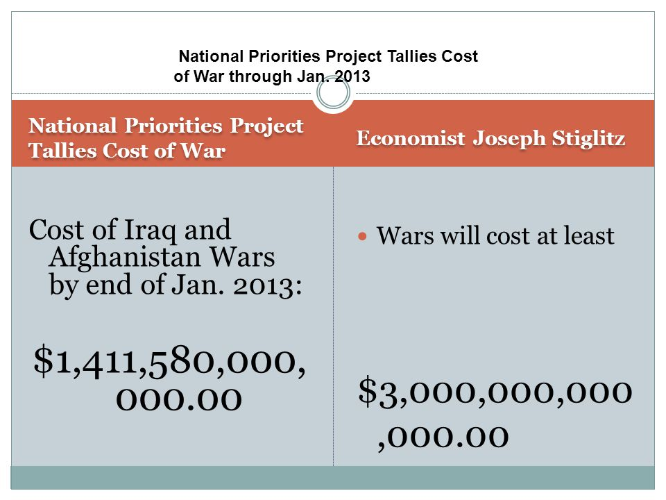 National Priorities Project Tallies Cost of War Economist Joseph Stiglitz Cost of Iraq and Afghanistan Wars by end of Jan. 2013: $1,411,580,000, 000.0