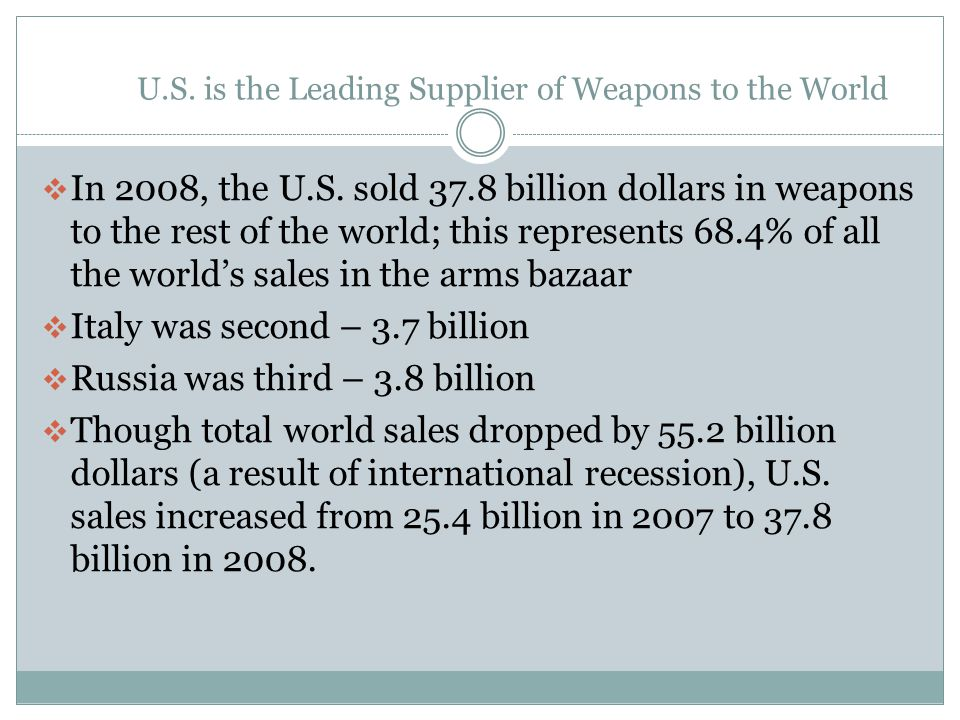 U.S.is the Leading Supplier of Weapons to the World  In 2008, the U.S.