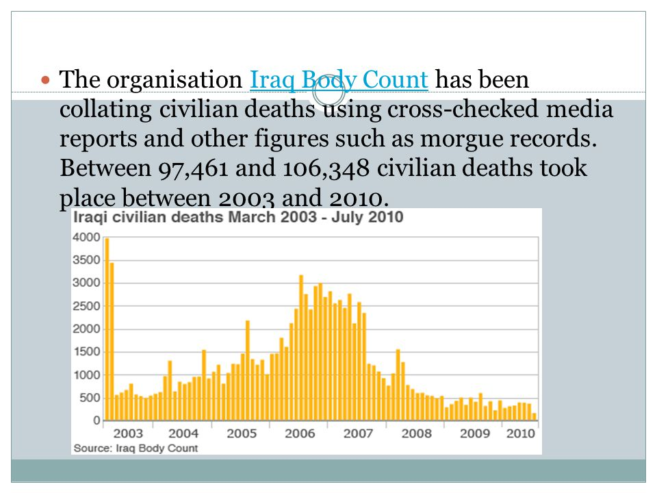 The organisation Iraq Body Count has been collating civilian deaths using cross-checked media reports and other figures such as morgue records. Betwee