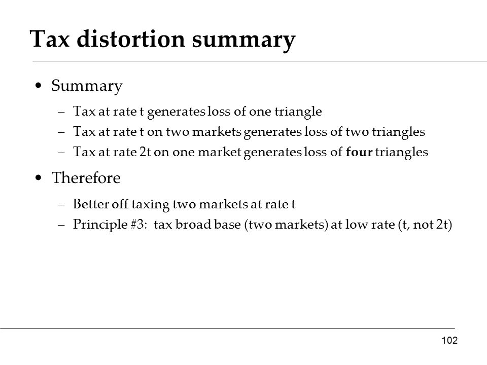 Tax distortion summary Summary –Tax at rate t generates loss of one triangle –Tax at rate t on two markets generates loss of two triangles –Tax at rate 2t on one market generates loss of four triangles Therefore –Better off taxing two markets at rate t –Principle #3: tax broad base (two markets) at low rate (t, not 2t) 102
