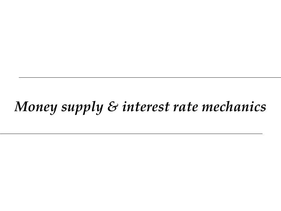 Money supply & interest rate mechanics
