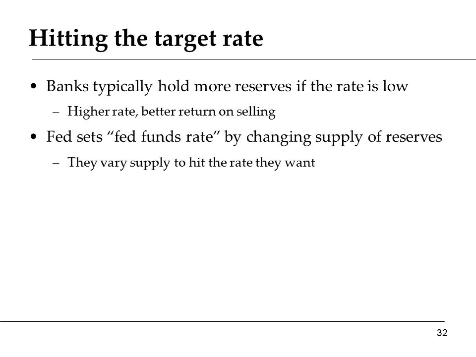 Hitting the target rate Banks typically hold more reserves if the rate is low –Higher rate, better return on selling Fed sets fed funds rate by changing supply of reserves –They vary supply to hit the rate they want 32