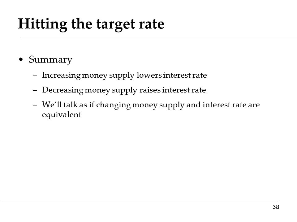 Hitting the target rate Summary –Increasing money supply lowers interest rate –Decreasing money supply raises interest rate –We'll talk as if changing money supply and interest rate are equivalent 38