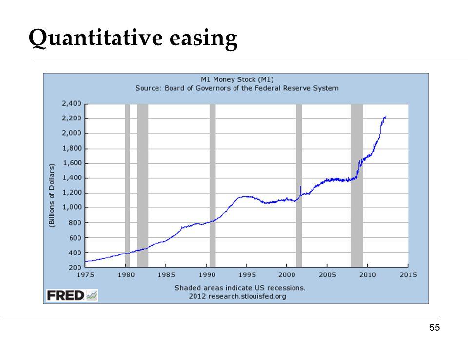 Quantitative easing 55