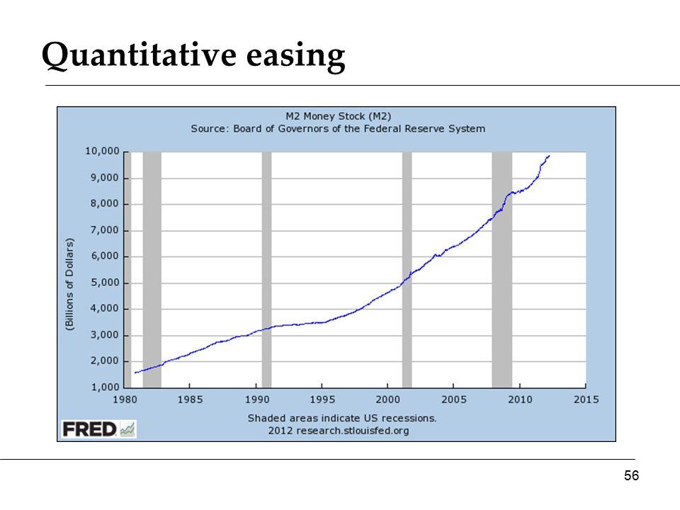 Quantitative easing 56