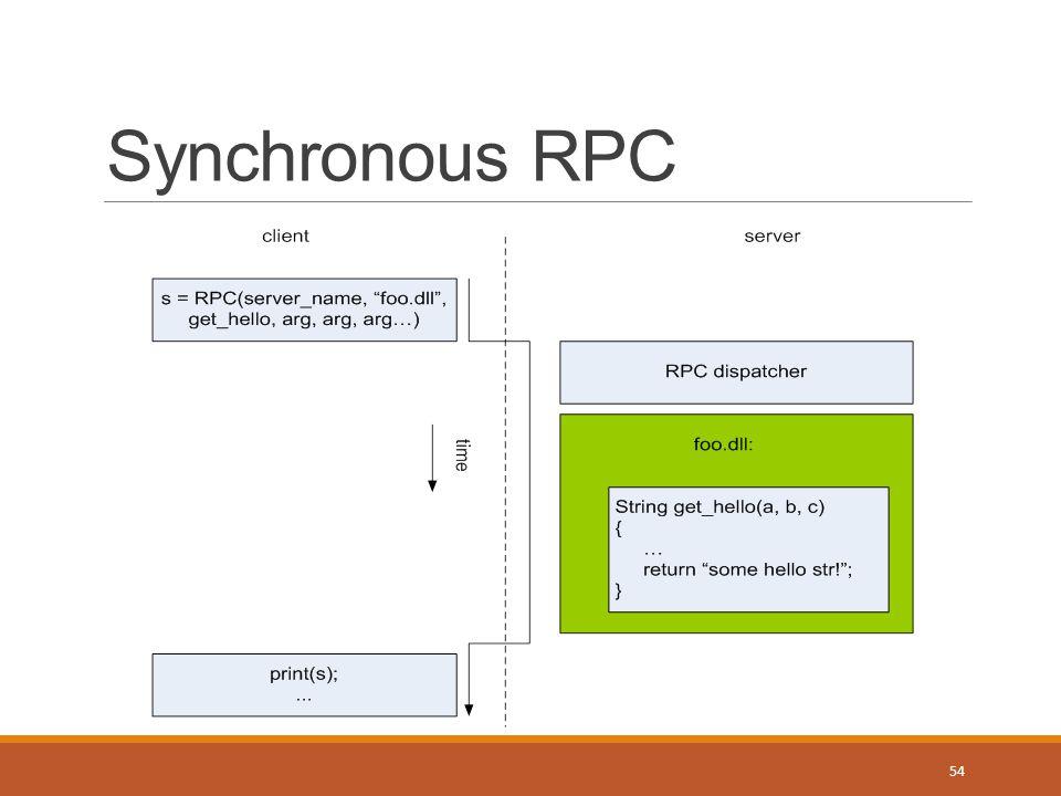 Synchronous RPC 54