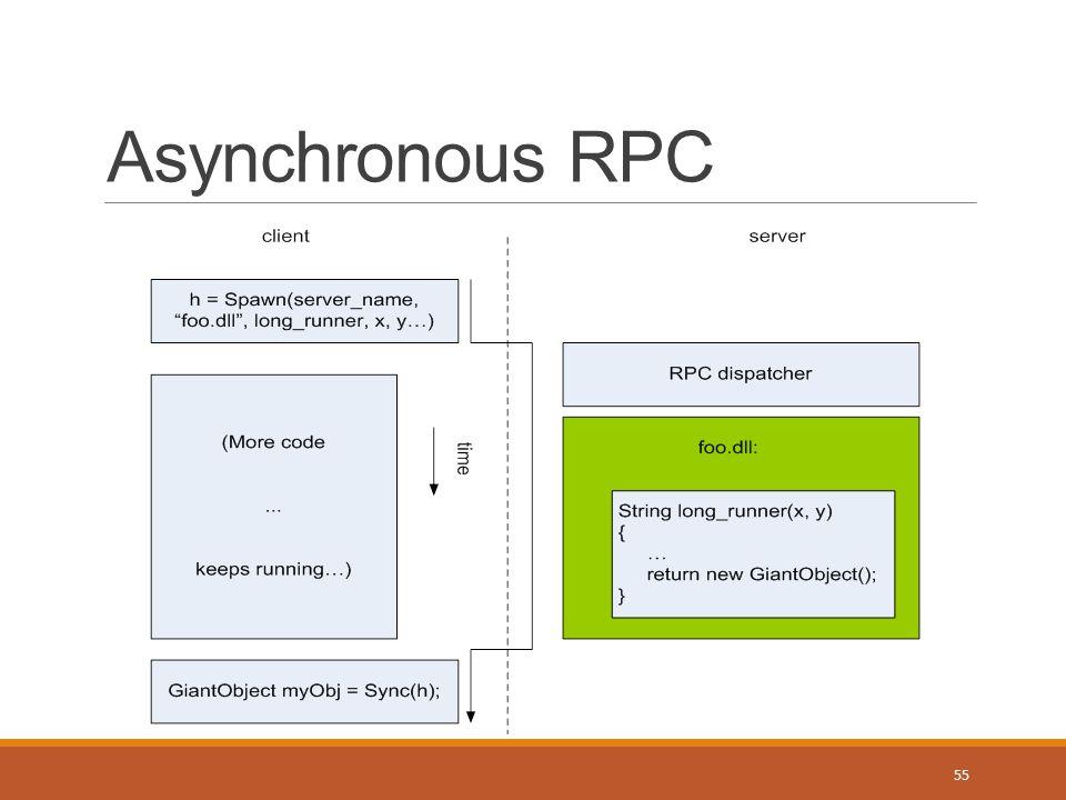 Asynchronous RPC 55