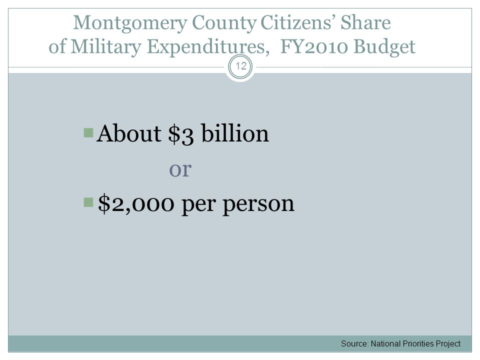 Montgomery County Citizens' Share of Military Expenditures, FY2010 Budget  About $3 billion or  $2,000 per person Source: National Priorities Project 12