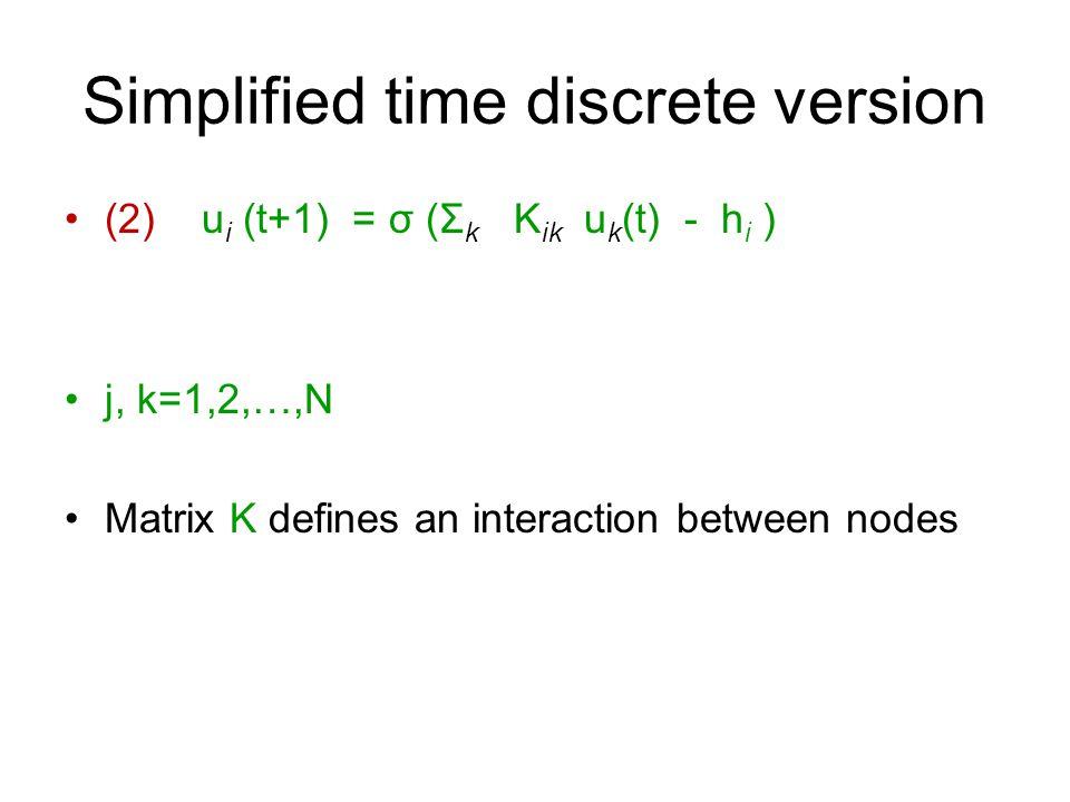 Simplified time discrete version (2) u i (t+1) = σ (Σ k K ik u k (t) - h i ) j, k=1,2,…,N Matrix K defines an interaction between nodes