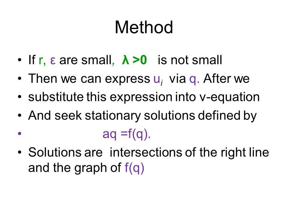 Method If r, ε are small, λ >0 is not small Then we can express u i via q.