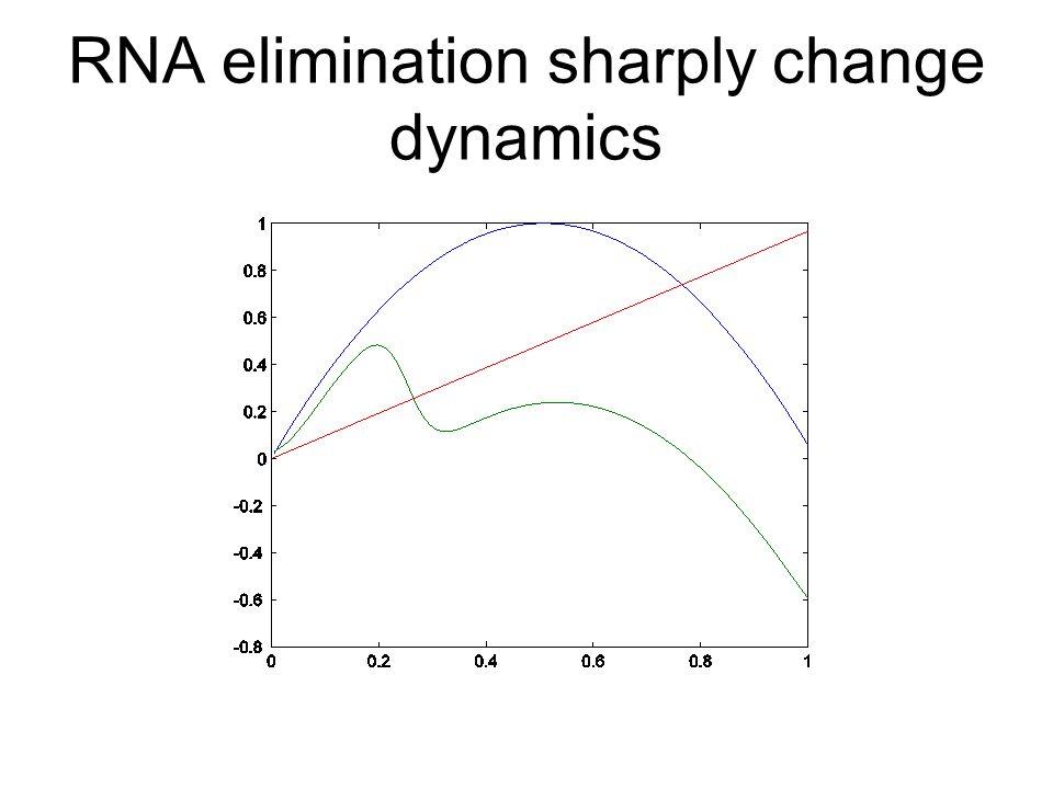 RNA elimination sharply change dynamics