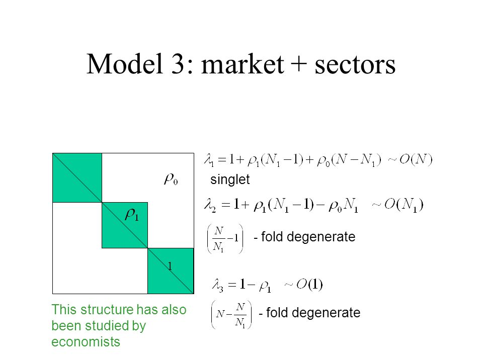 Model 3: market + sectors This structure has also been studied by economists 1 singlet - fold degenerate