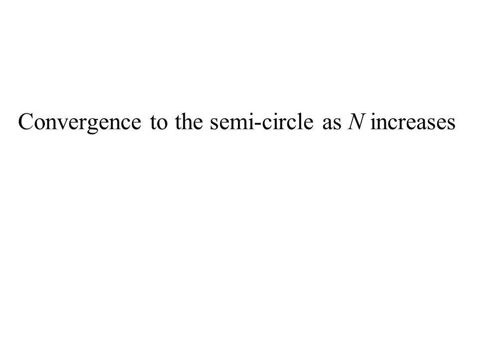 Convergence to the semi-circle as N increases
