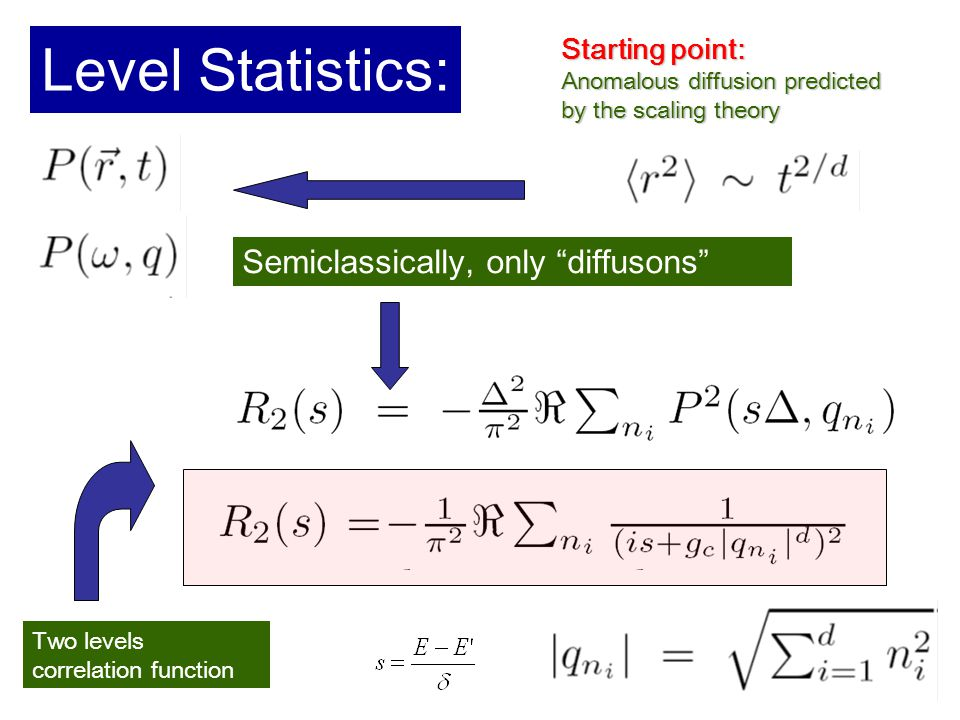 """Level Statistics: Starting point: Anomalous diffusion predicted by the scaling theory Semiclassically, only """"diffusons"""" Two levels correlation functio"""