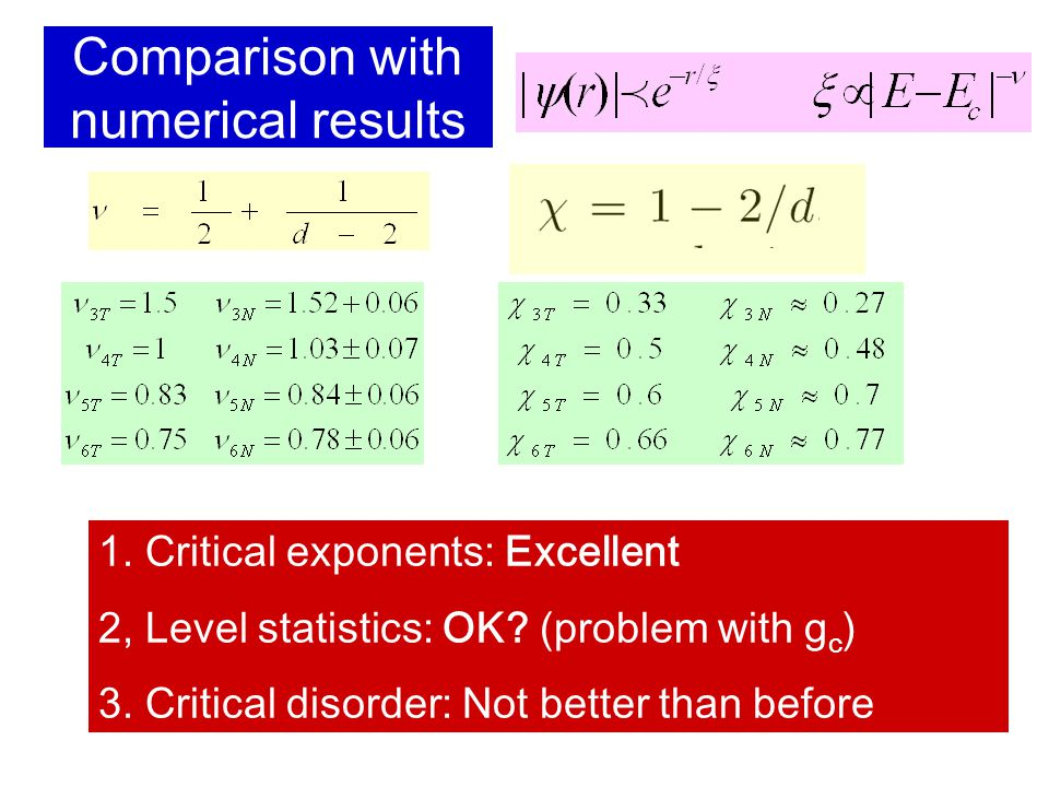 Comparison with numerical results 1.Critical exponents: Excellent 2, Level statistics: OK.