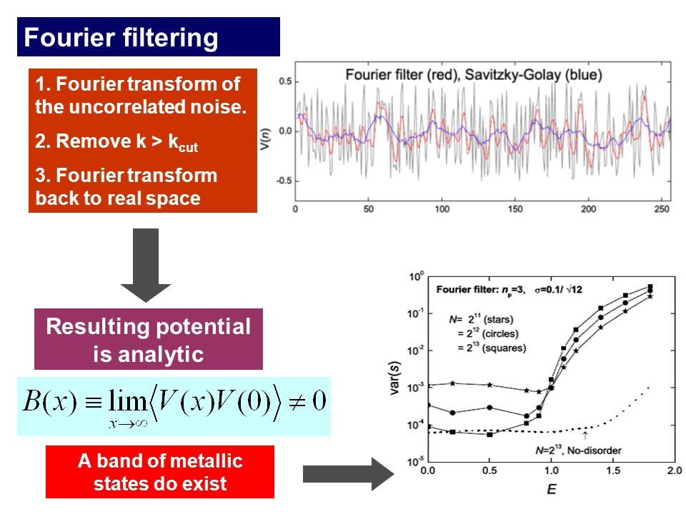 Fourier filtering Resulting potential is analytic 1.