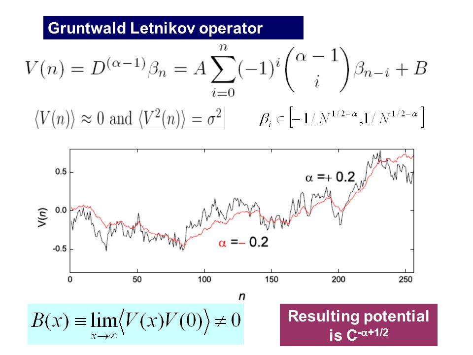 Gruntwald Letnikov operator Resulting potential is C -  +1/2