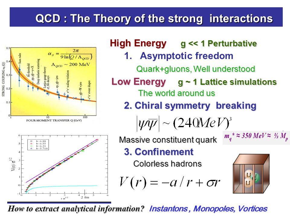 QCD : The Theory of the strong interactions QCD : The Theory of the strong interactions High Energy g << 1 Perturbative High Energy g << 1 Perturbative 1.