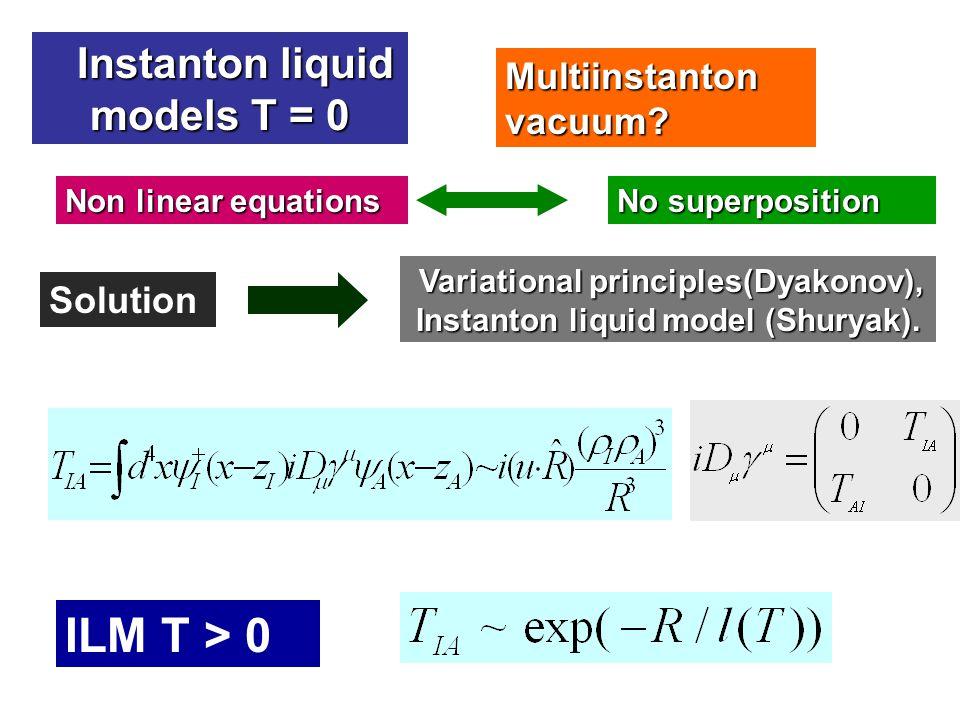 Instanton liquid models T = 0 Instanton liquid models T = 0 Multiinstanton vacuum.
