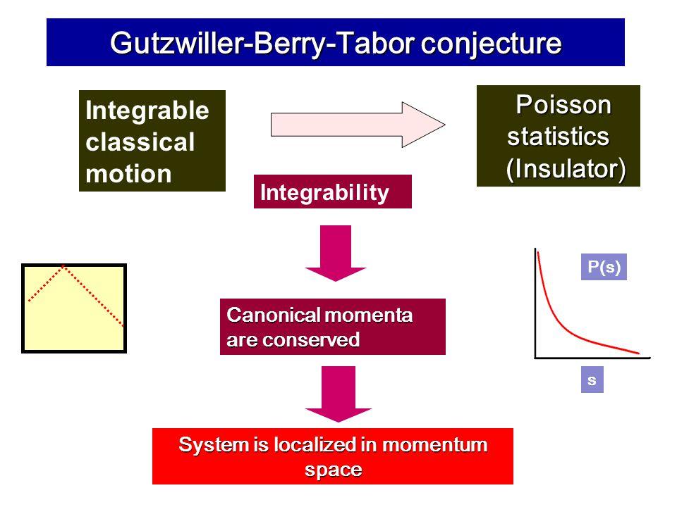 Gutzwiller-Berry-Tabor conjecture Poisson statistics (Insulator ) (Insulator ) s P(s) Integrable classical motion Integrability Canonical momenta are