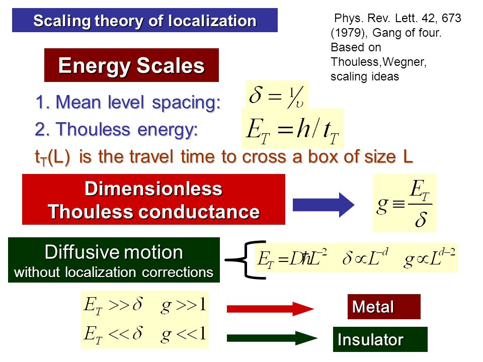 Energy Scales 1. Mean level spacing: 2.