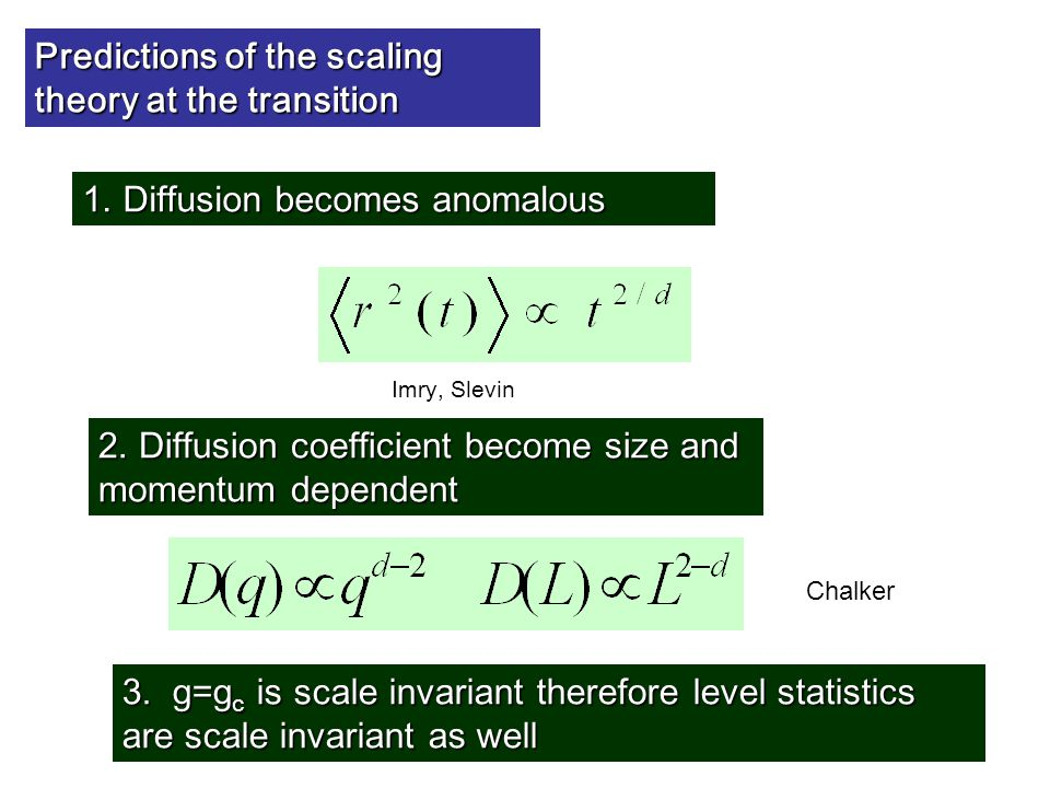 Predictions of the scaling theory at the transition 1. Diffusion becomes anomalous 2. Diffusion coefficient become size and momentum dependent 3. g=g
