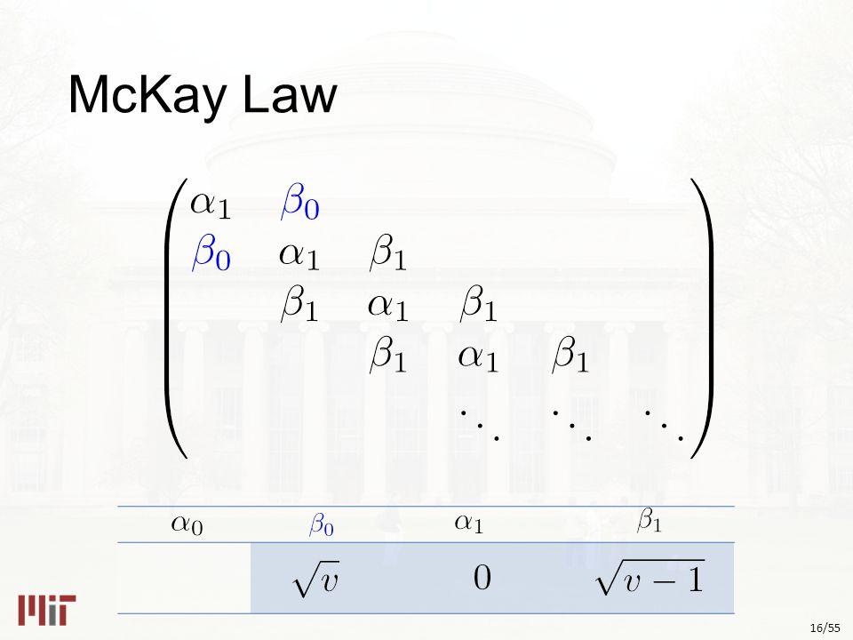 16/55 McKay Law