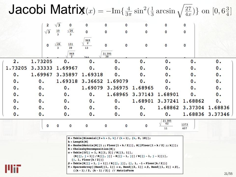 21/55 Jacobi Matrix J =