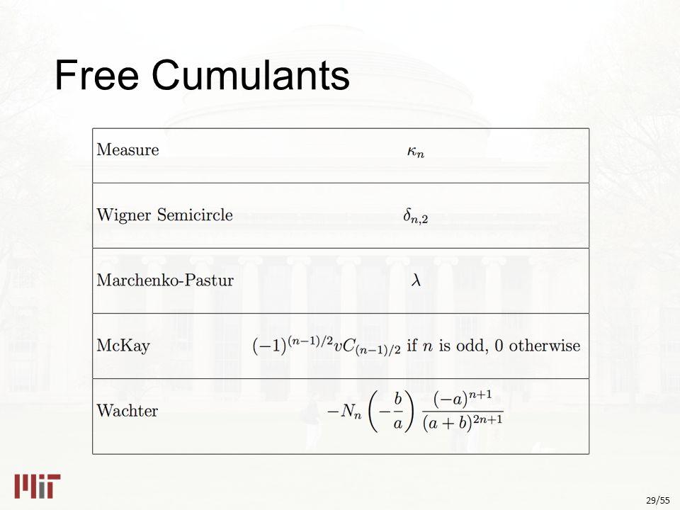 29/55 Free Cumulants