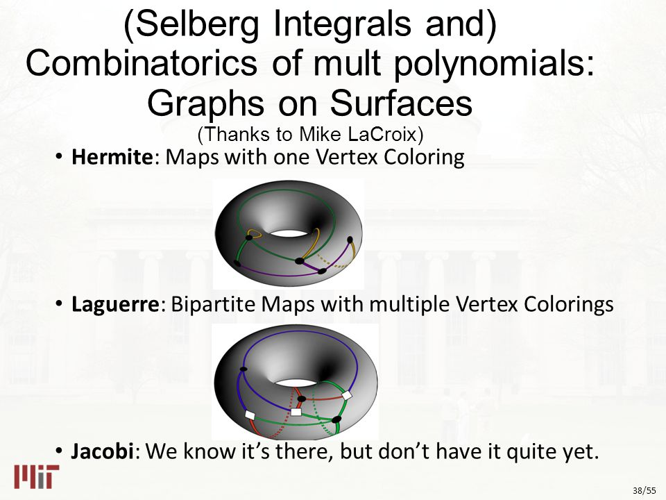 38/55 (Selberg Integrals and) Combinatorics of mult polynomials: Graphs on Surfaces (Thanks to Mike LaCroix) Hermite: Maps with one Vertex Coloring Laguerre: Bipartite Maps with multiple Vertex Colorings Jacobi: We know it's there, but don't have it quite yet.
