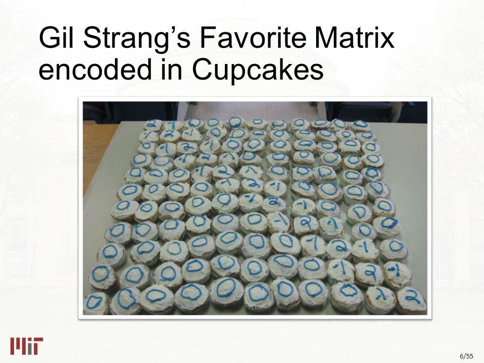 6/55 Gil Strang's Favorite Matrix encoded in Cupcakes