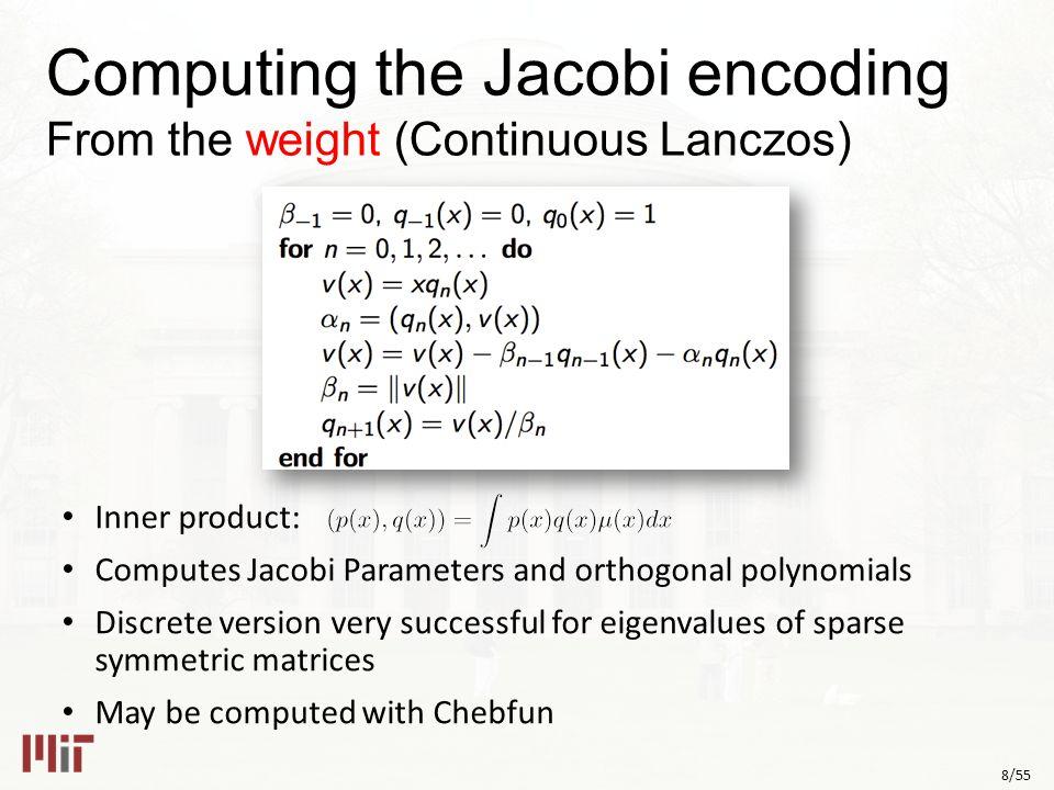 19/55 Another interesting Random Matrix Law The singular values (squared) of Density: Moments: